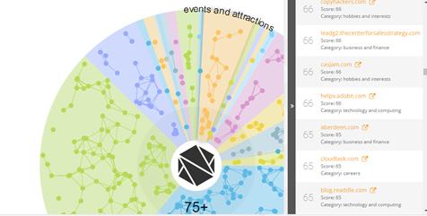 Mapa rynku dla celów analizy konkurencji